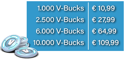 Fortnite V-Bucks Nintendo