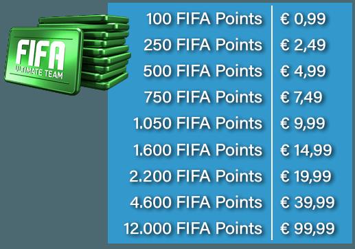 FIFA 19 PlayStation
